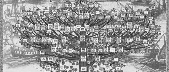 Какие источники правильно использовать при самостоятельном генеалогическом исследовании?